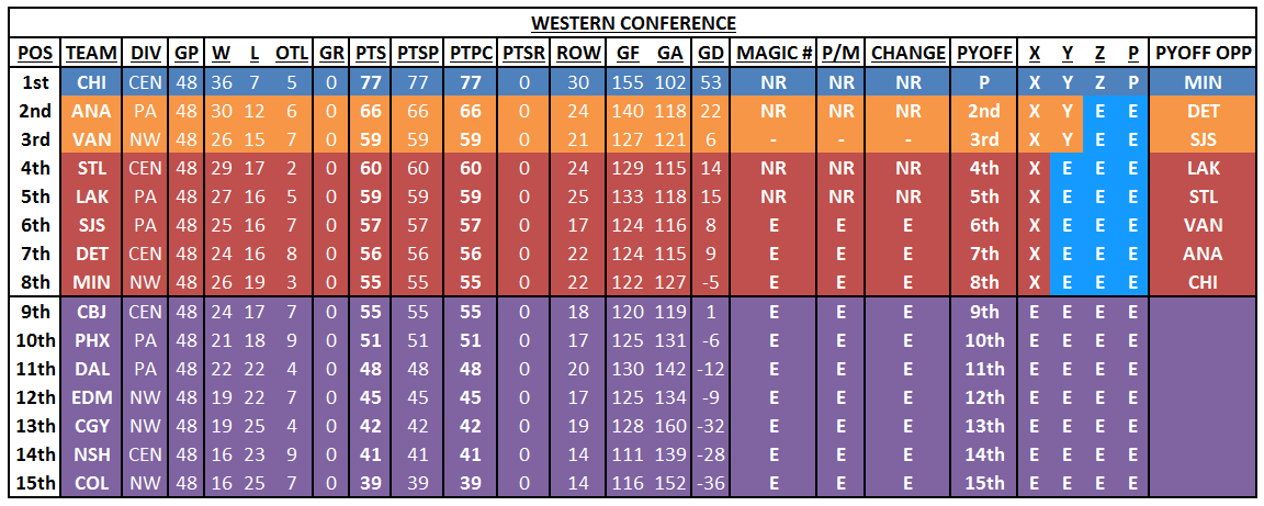 2013westernconferencemai.png
